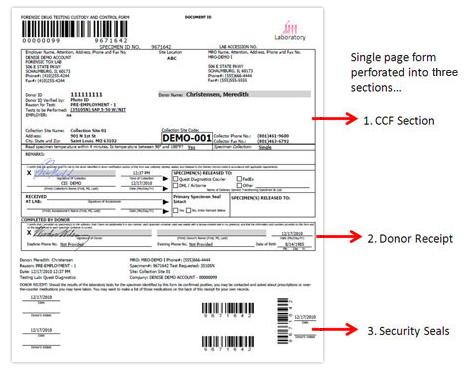 redarrow online formfox integration